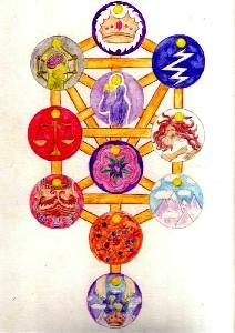 Ruest,Sarah-Tree of Life