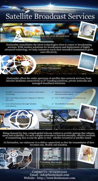 Sat,Horizon-Space Segment
